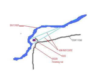 diagram one grays river jumping banks